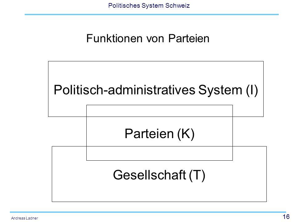 16 Politisches System Schweiz Andreas Ladner Funktionen von Parteien Politisch-administratives System (I) Parteien (K) Gesellschaft (T)