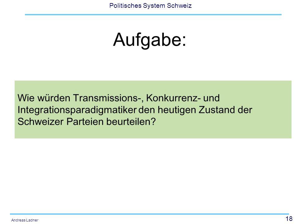 18 Politisches System Schweiz Andreas Ladner Aufgabe: Wie würden Transmissions-, Konkurrenz- und Integrationsparadigmatiker den heutigen Zustand der Schweizer Parteien beurteilen