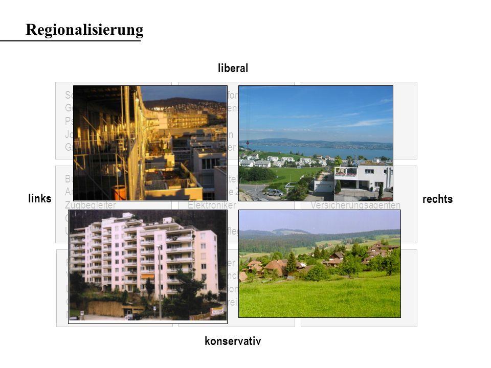 Der doppelte Stadt-Land-Gegensatz Zentrum-Peripherie-Gegensatz Regionalisierung der Wirtschaft Wirtschaftsgeografischer Gegensatz Kernstadt-Umland-Gegensatz Regionalisierung des Wohnens Sozialgeografischer Gegensatz