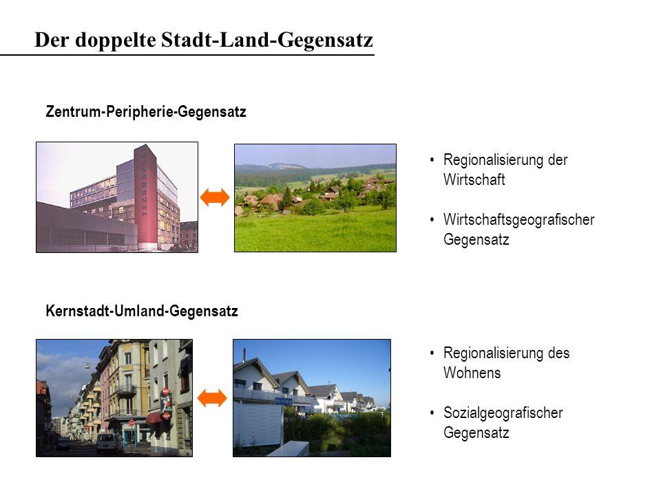 Der doppelte Stadt-Land-Gegensatz Zentrum-Peripherie-Gegensatz Regionalisierung der Wirtschaft Wirtschaftsgeografischer Gegensatz Kernstadt-Umland-Geg