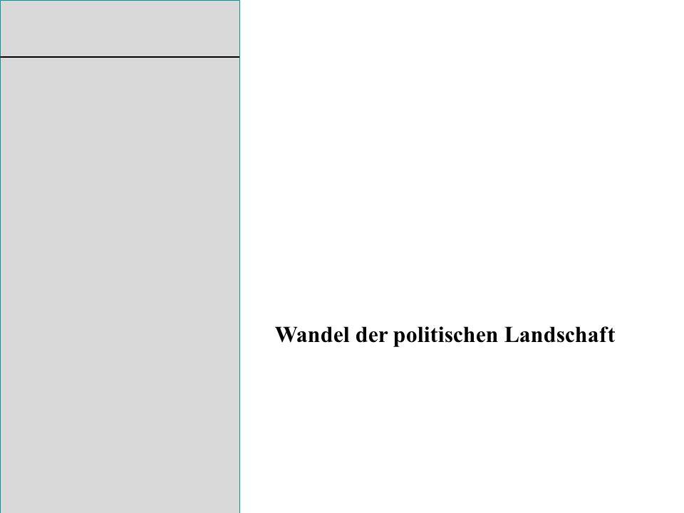 Cleavage der Industriegesellschaft Liberal Konservativ Rechts Hauptkonfliktachse der Industriegesellschaft: Kapitalistisch orientiertes Bürgertum vs.