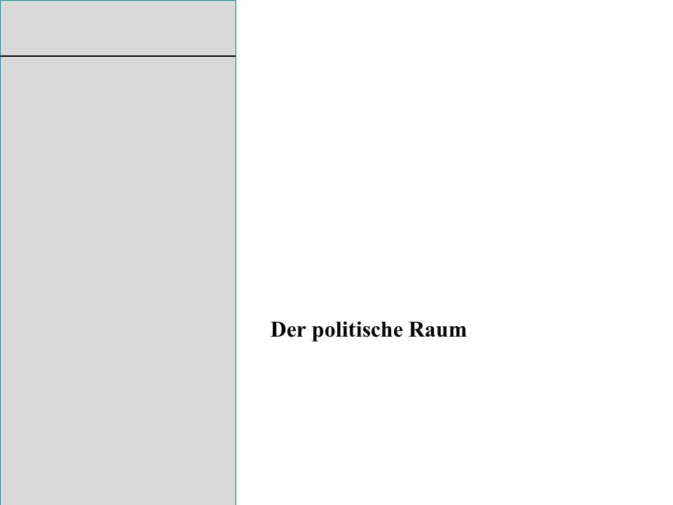 Der politische Raum