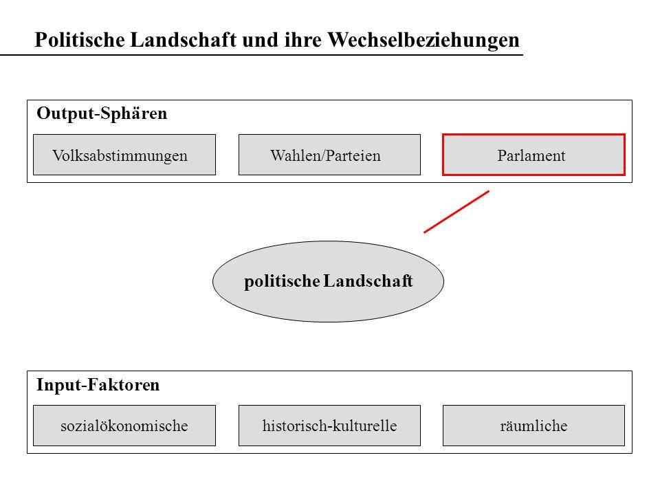 Die politische Landkarte des Nationalrats ?
