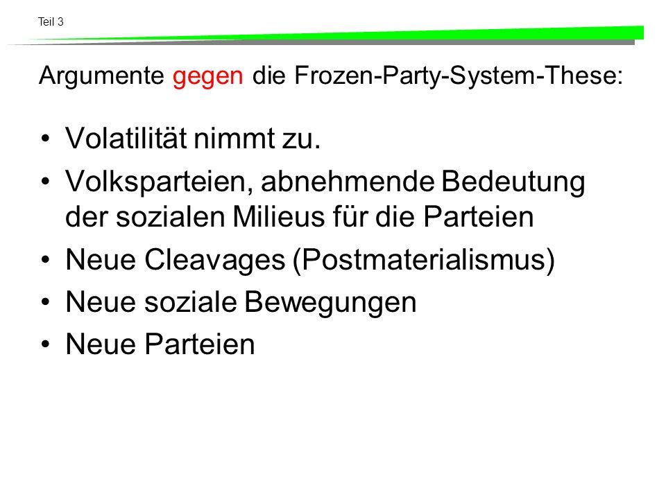 Teil 3 Argumente gegen die Frozen-Party-System-These: Volatilität nimmt zu. Volksparteien, abnehmende Bedeutung der sozialen Milieus für die Parteien