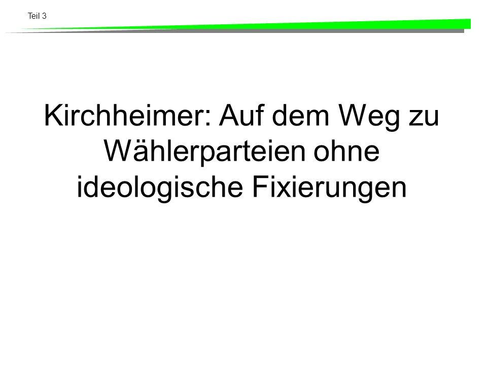 Teil 3 Kirchheimer: Auf dem Weg zu Wählerparteien ohne ideologische Fixierungen