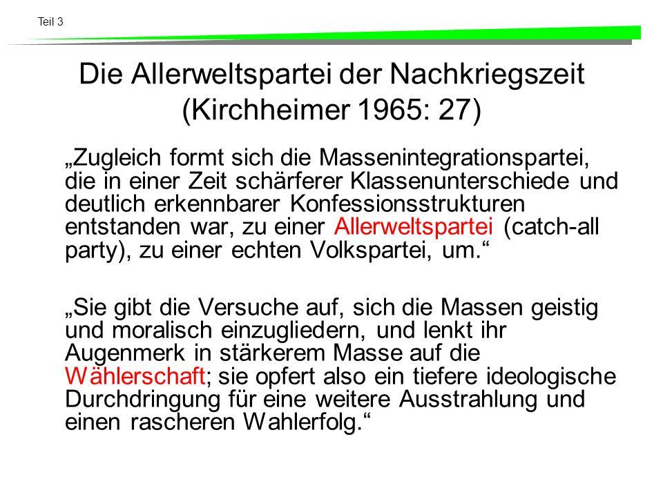 Teil 3 Die Allerweltspartei der Nachkriegszeit (Kirchheimer 1965: 27) Zugleich formt sich die Massenintegrationspartei, die in einer Zeit schärferer K