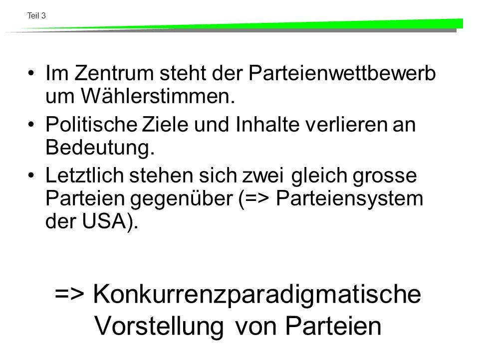 Teil 3 => Konkurrenzparadigmatische Vorstellung von Parteien Im Zentrum steht der Parteienwettbewerb um Wählerstimmen. Politische Ziele und Inhalte ve