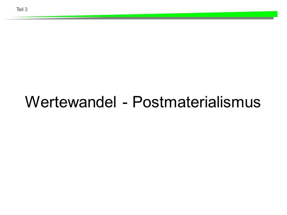 Teil 3 Wertewandel - Postmaterialismus