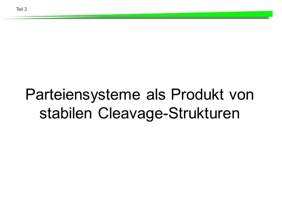 Teil 3 Parteiensysteme als Produkt von stabilen Cleavage-Strukturen