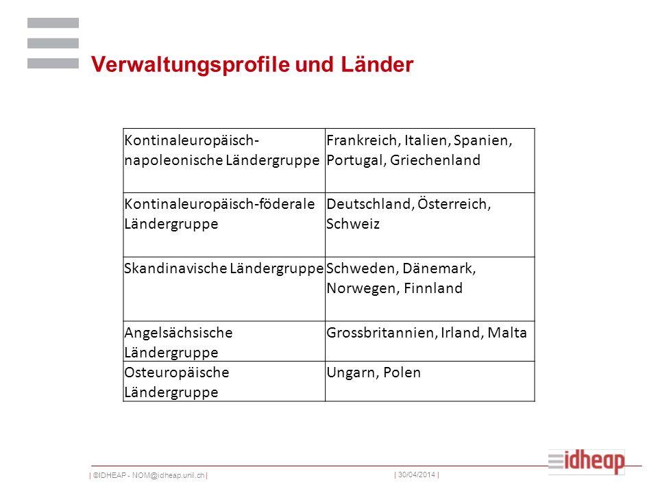   ©IDHEAP - NOM@idheap.unil.ch     30/04/2014   Hendriks 2010: Four models of democracy