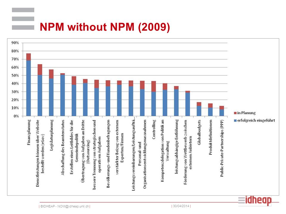 | ©IDHEAP - | | 30/04/2014 | NPM without NPM (2009)