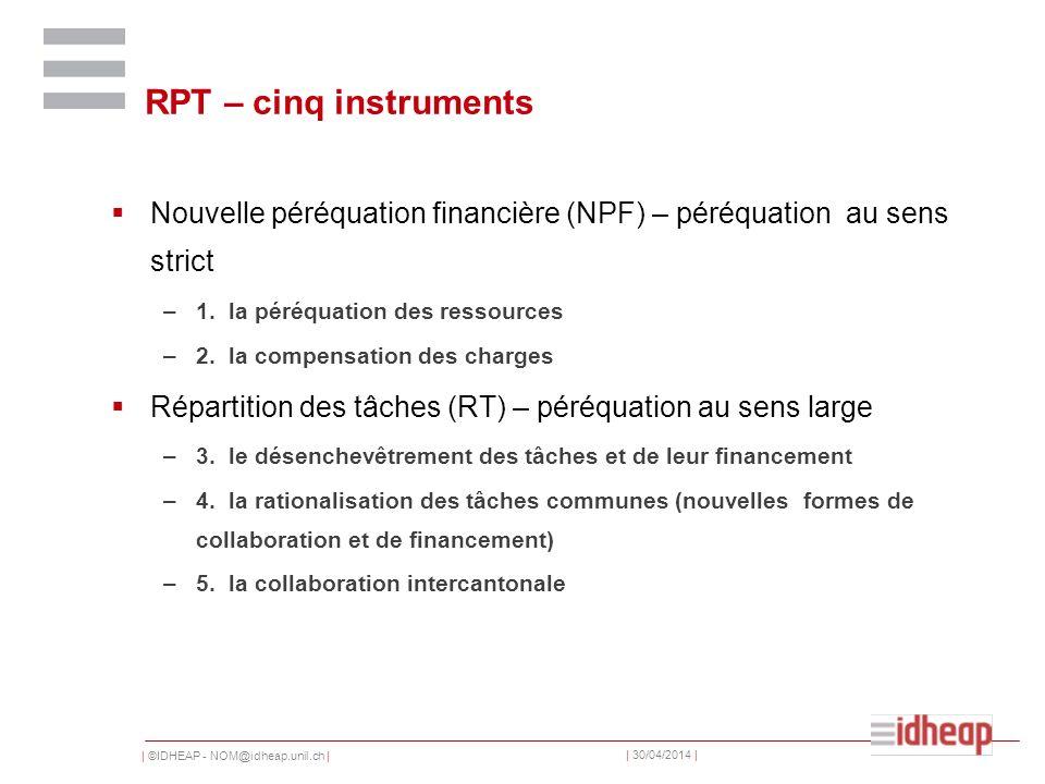 | ©IDHEAP - NOM@idheap.unil.ch | | 30/04/2014 | RPT – cinq instruments Nouvelle péréquation financière (NPF) – péréquation au sens strict –1. la péréq