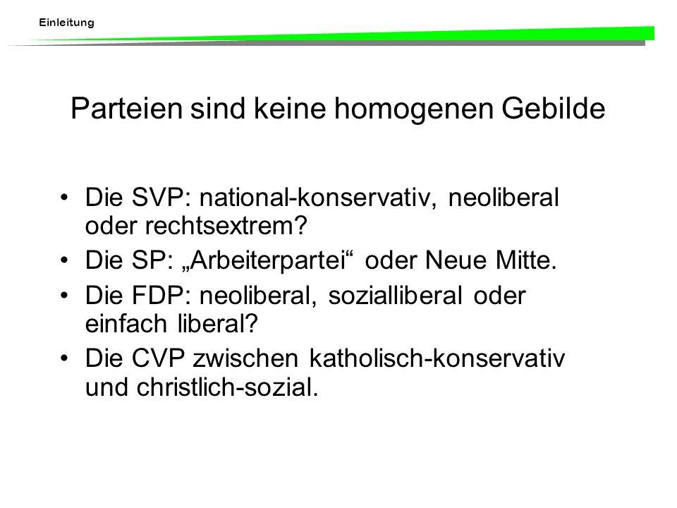 Einleitung Parteien sind keine homogenen Gebilde Die SVP: national-konservativ, neoliberal oder rechtsextrem.
