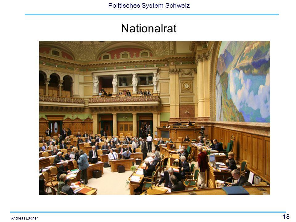 18 Politisches System Schweiz Andreas Ladner Nationalrat