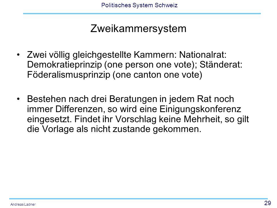 29 Politisches System Schweiz Andreas Ladner Zweikammersystem Zwei völlig gleichgestellte Kammern: Nationalrat: Demokratieprinzip (one person one vote