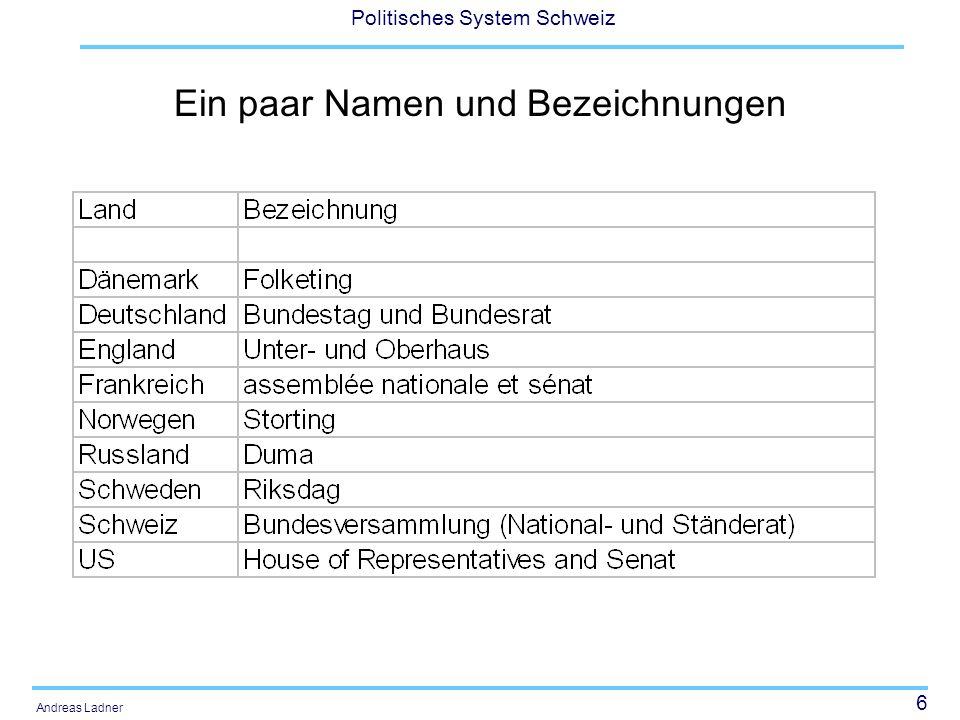 7 Politisches System Schweiz Andreas Ladner Parlamentsstrukturen im Vergleich (Lijphart 1999)