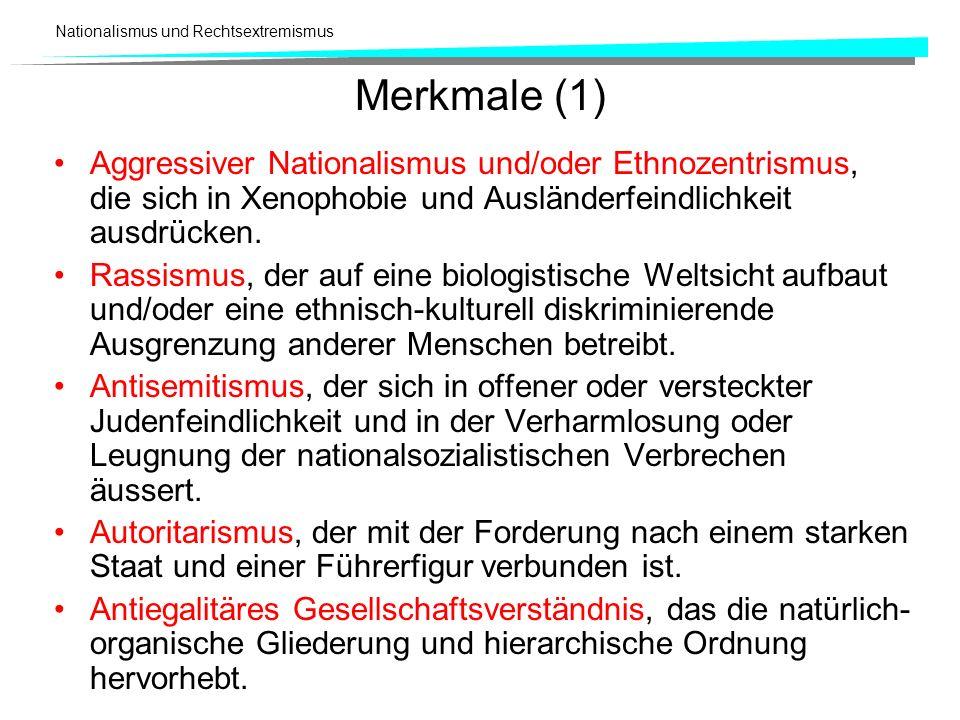 Nationalismus und Rechtsextremismus Merkmale (1) Aggressiver Nationalismus und/oder Ethnozentrismus, die sich in Xenophobie und Ausländerfeindlichkeit