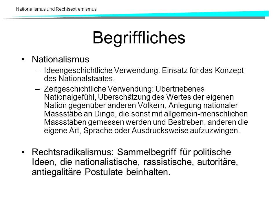 Nationalismus und Rechtsextremismus Begriffliches Nationalismus –Ideengeschichtliche Verwendung: Einsatz für das Konzept des Nationalstaates. –Zeitges