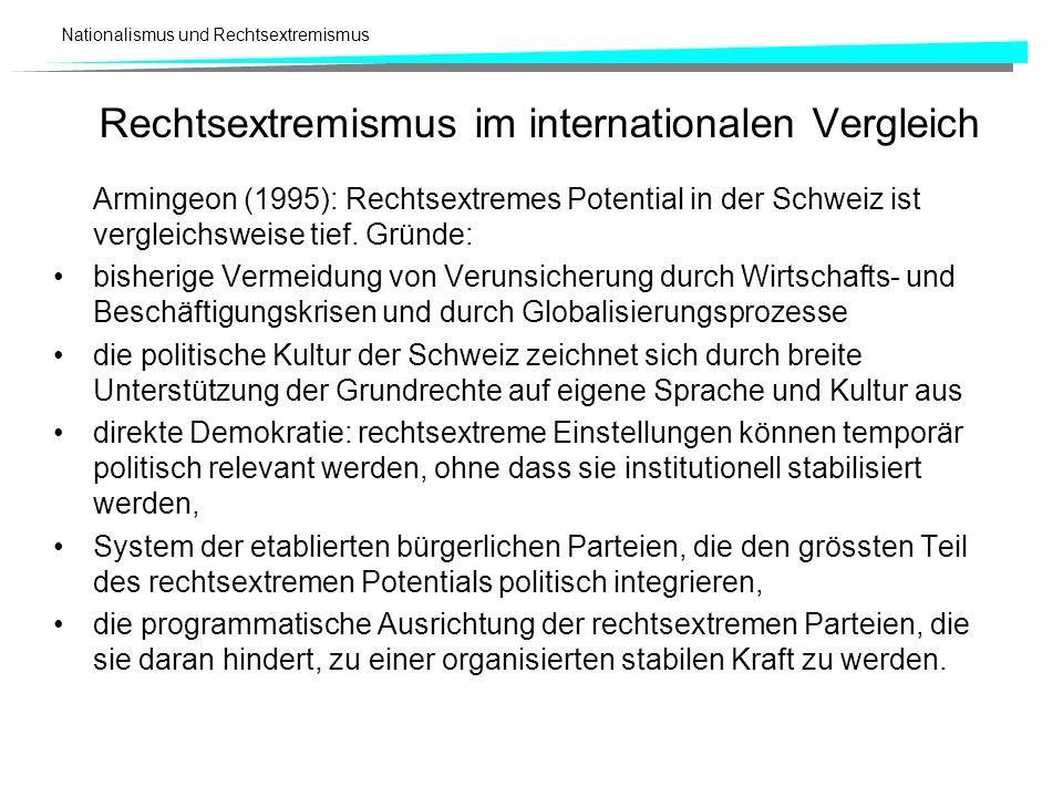 Nationalismus und Rechtsextremismus Rechtsextremismus im internationalen Vergleich Armingeon (1995): Rechtsextremes Potential in der Schweiz ist vergl