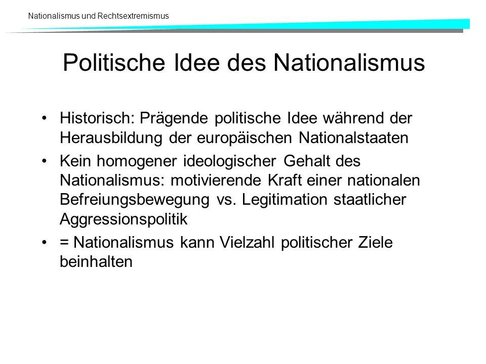 Nationalismus und Rechtsextremismus Typologien zum Nationalismus Qualitative Typen: humanitärer, jakobinischer, traditioneller, integraler Nationalismus.