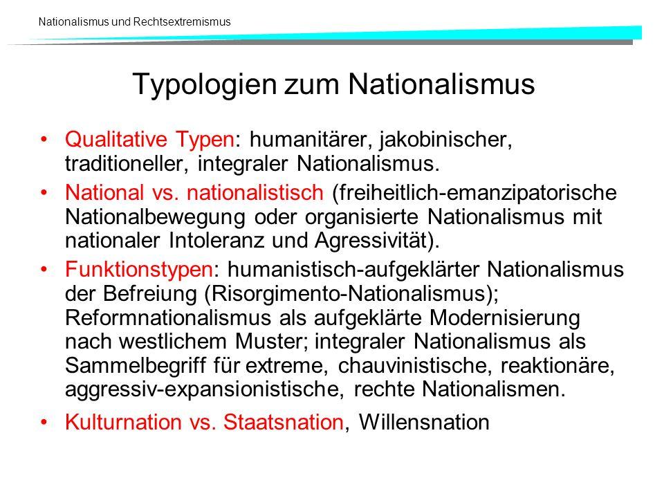 Nationalismus und Rechtsextremismus Typologien zum Nationalismus Qualitative Typen: humanitärer, jakobinischer, traditioneller, integraler Nationalism