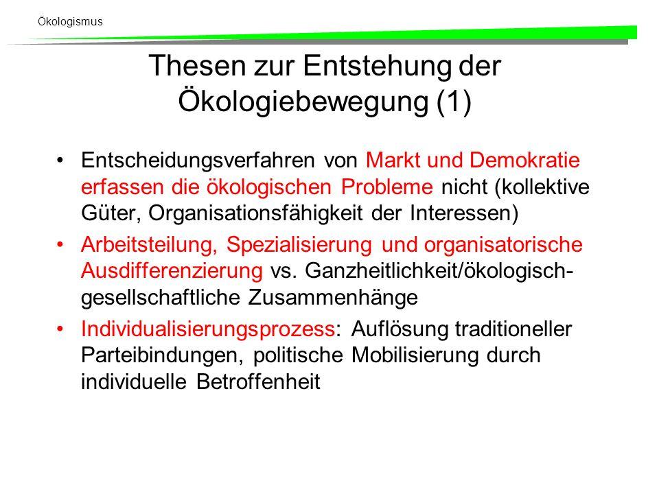 Ökologismus Thesen zur Entstehung der Ökologiebewegung (1) Entscheidungsverfahren von Markt und Demokratie erfassen die ökologischen Probleme nicht (k