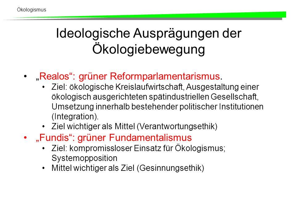 Ökologismus Ideologische Ausprägungen der Ökologiebewegung Realos: grüner Reformparlamentarismus. Ziel: ökologische Kreislaufwirtschaft, Ausgestaltung