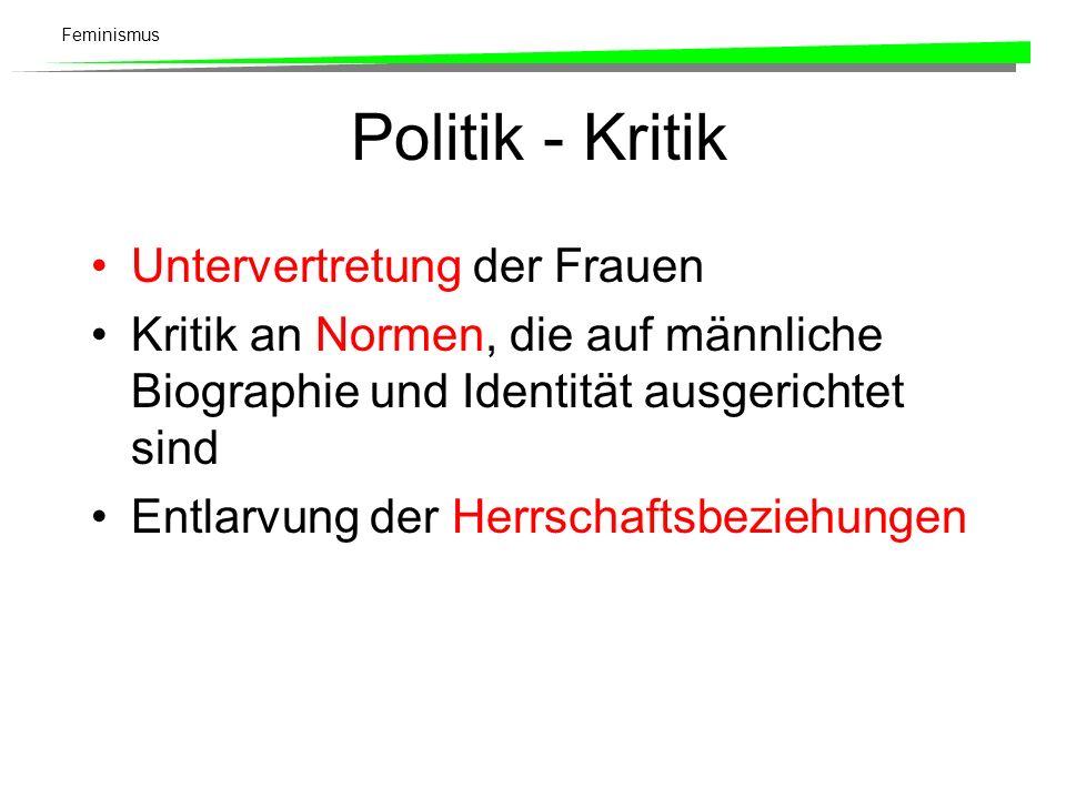 Feminismus Politik - Kritik Untervertretung der Frauen Kritik an Normen, die auf männliche Biographie und Identität ausgerichtet sind Entlarvung der H