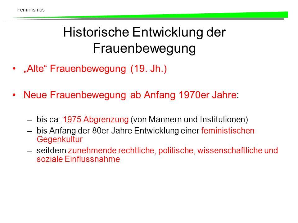 Feminismus Historische Entwicklung der Frauenbewegung Alte Frauenbewegung (19. Jh.) Neue Frauenbewegung ab Anfang 1970er Jahre: –bis ca. 1975 Abgrenzu