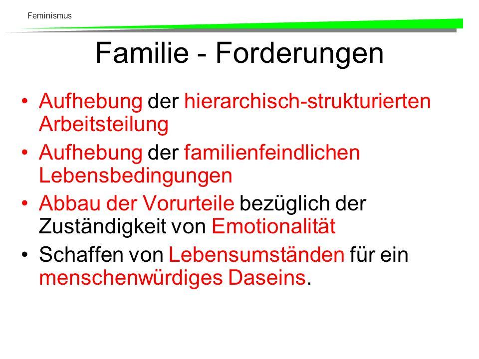 Feminismus Familie - Forderungen Aufhebung der hierarchisch-strukturierten Arbeitsteilung Aufhebung der familienfeindlichen Lebensbedingungen Abbau de