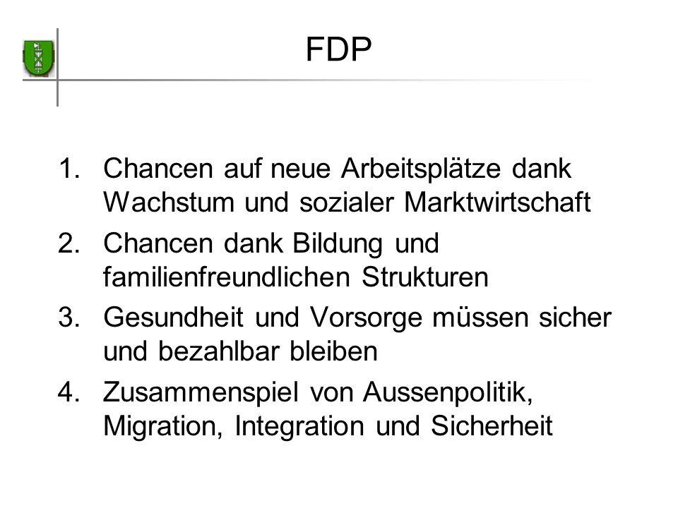 FDP 1.Chancen auf neue Arbeitsplätze dank Wachstum und sozialer Marktwirtschaft 2.Chancen dank Bildung und familienfreundlichen Strukturen 3.Gesundhei