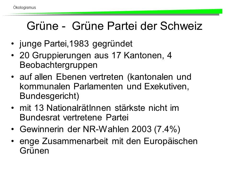 Grüne - Grüne Partei der Schweiz junge Partei,1983 gegründet 20 Gruppierungen aus 17 Kantonen, 4 Beobachtergruppen auf allen Ebenen vertreten (kantona