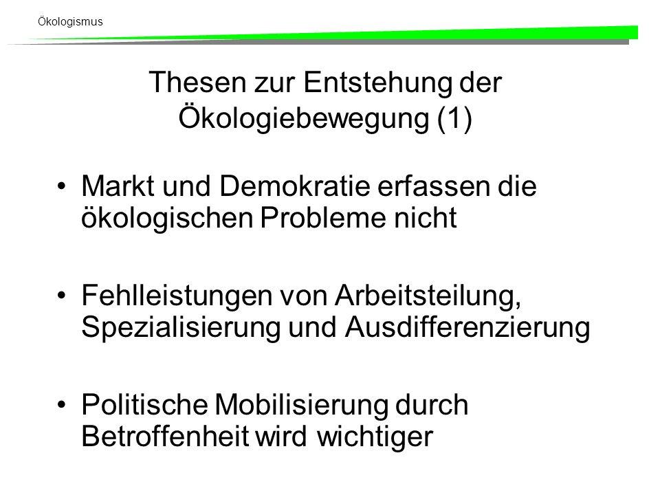 Ökologismus Thesen zur Entstehung der Ökologiebewegung (1) Markt und Demokratie erfassen die ökologischen Probleme nicht Fehlleistungen von Arbeitstei