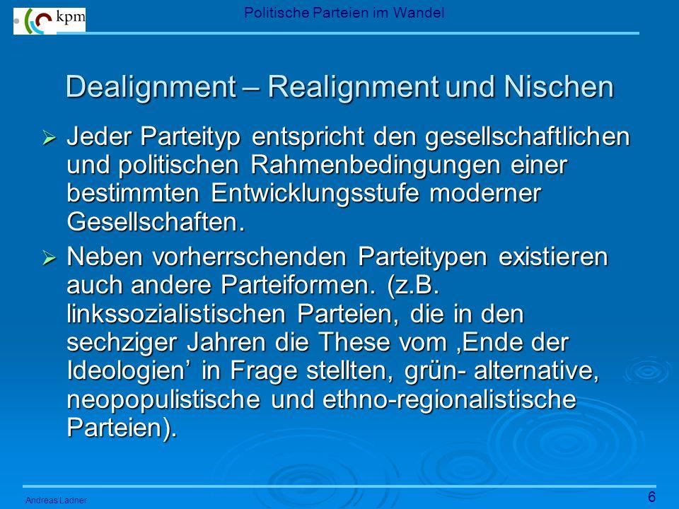 6 Politische Parteien im Wandel Andreas Ladner Dealignment – Realignment und Nischen Jeder Parteityp entspricht den gesellschaftlichen und politischen Rahmenbedingungen einer bestimmten Entwicklungsstufe moderner Gesellschaften.
