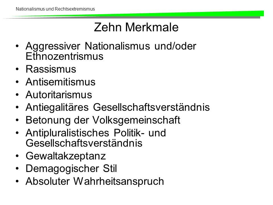 Zehn Merkmale Aggressiver Nationalismus und/oder Ethnozentrismus Rassismus Antisemitismus Autoritarismus Antiegalitäres Gesellschaftsverständnis Beton