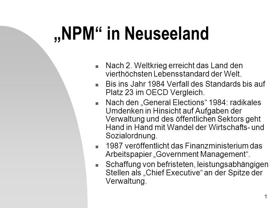 1 NPM in Neuseeland Nach 2. Weltkrieg erreicht das Land den vierthöchsten Lebensstandard der Welt.