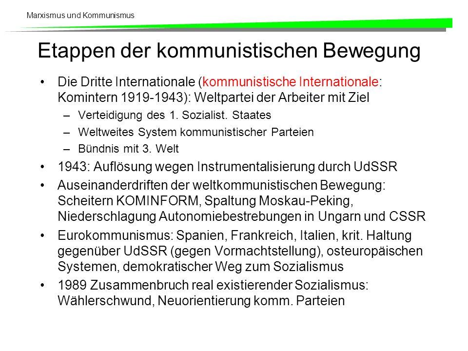 Marxismus und Kommunismus Etappen der kommunistischen Bewegung Die Dritte Internationale (kommunistische Internationale: Komintern 1919-1943): Weltpar