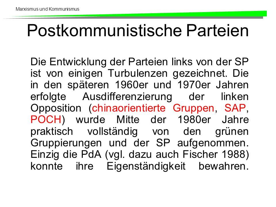 Marxismus und Kommunismus Postkommunistische Parteien Die Entwicklung der Parteien links von der SP ist von einigen Turbulenzen gezeichnet. Die in den