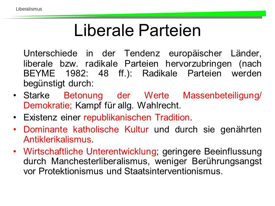 Liberalismus Gesellschaftliche Basis In erster Linie ökonomisch Selbständige sowie darauf Hoffende. Abnahme dieser Schicht führt zum Bemühen der liber
