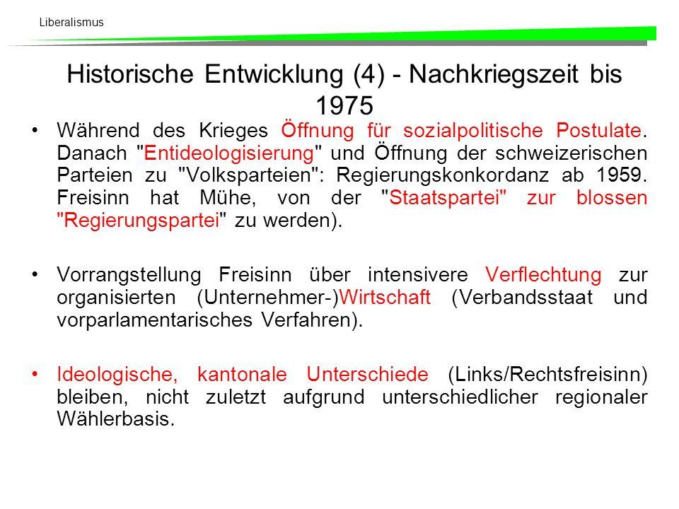Liberalismus Historische Entwicklung (3) - Ende der Alleinherrschaft Erste Proporzwahl (1919), Freisinn verliert Vormacht im Parlament, Gewinner SP un
