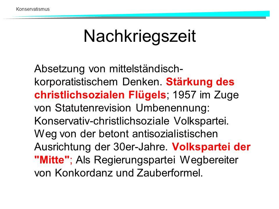 Konservatismus Nachkriegszeit Absetzung von mittelständisch- korporatistischem Denken. Stärkung des christlichsozialen Flügels; 1957 im Zuge von Statu