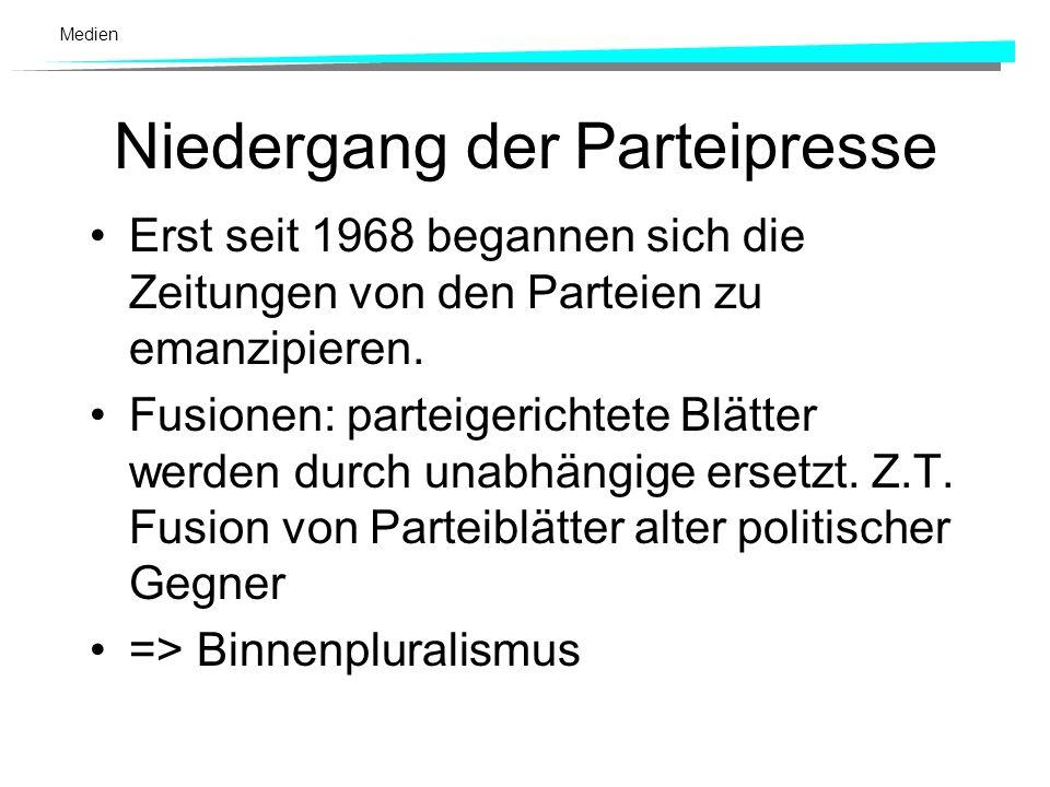 Medien Viele Parteizeitungen Mitte der 1960er Jahre 370 politische Zeitungen nur 237 offizielle Organe von Parteien, aber von den 133, die sich als un