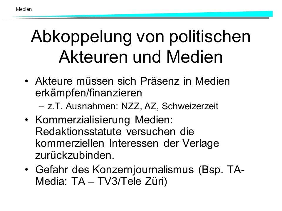 Medien Beispiele aus Blum (1996: 203): Die Südostschweiz (
