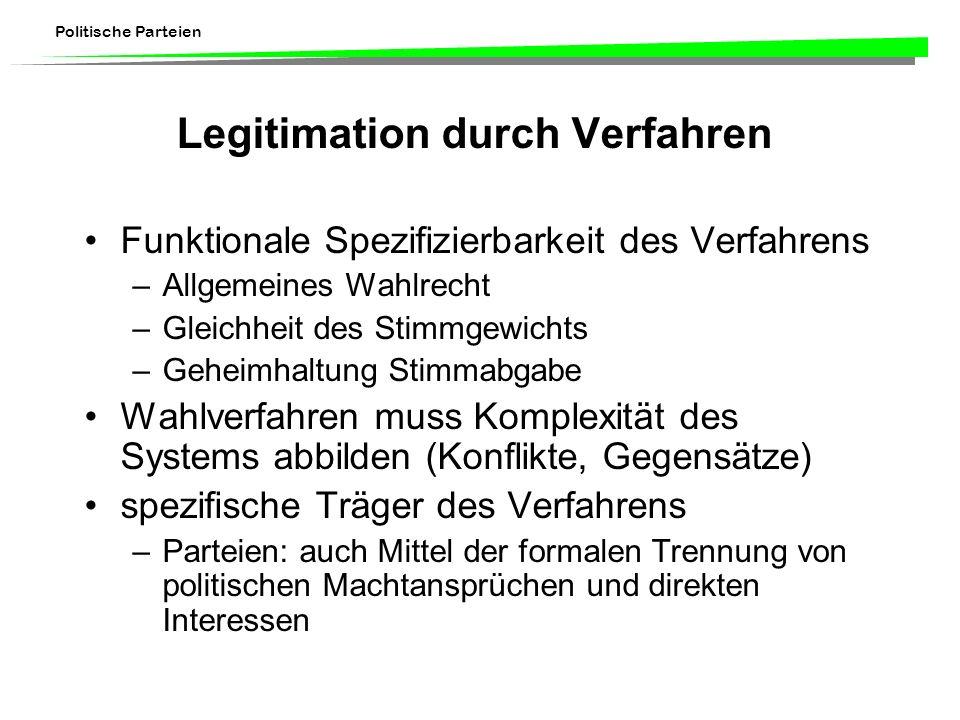 Politische Parteien Legitimation durch Verfahren Funktionale Spezifizierbarkeit des Verfahrens –Allgemeines Wahlrecht –Gleichheit des Stimmgewichts –G