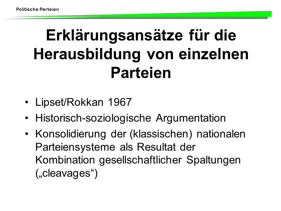 Politische Parteien Erklärungsansätze für die Herausbildung von einzelnen Parteien Lipset/Rokkan 1967 Historisch-soziologische Argumentation Konsolidi