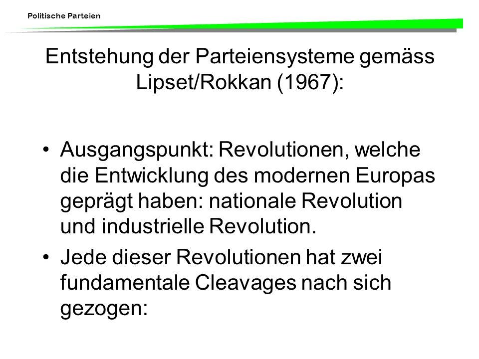 Politische Parteien Entstehung der Parteiensysteme gemäss Lipset/Rokkan (1967): Ausgangspunkt: Revolutionen, welche die Entwicklung des modernen Europ