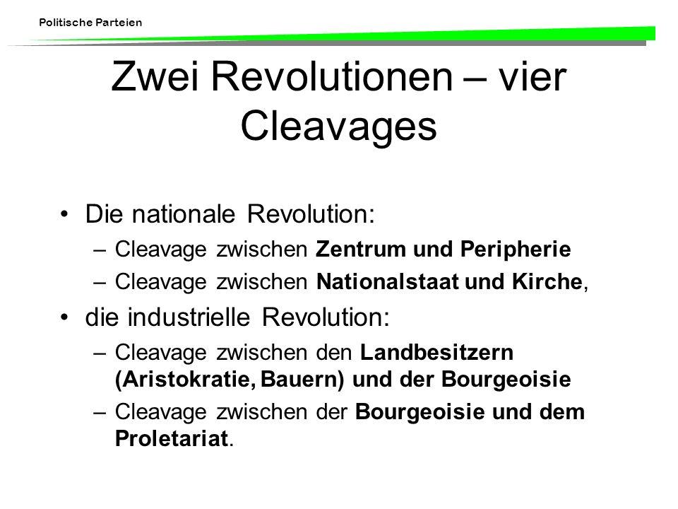 Politische Parteien Zwei Revolutionen – vier Cleavages Die nationale Revolution: –Cleavage zwischen Zentrum und Peripherie –Cleavage zwischen National