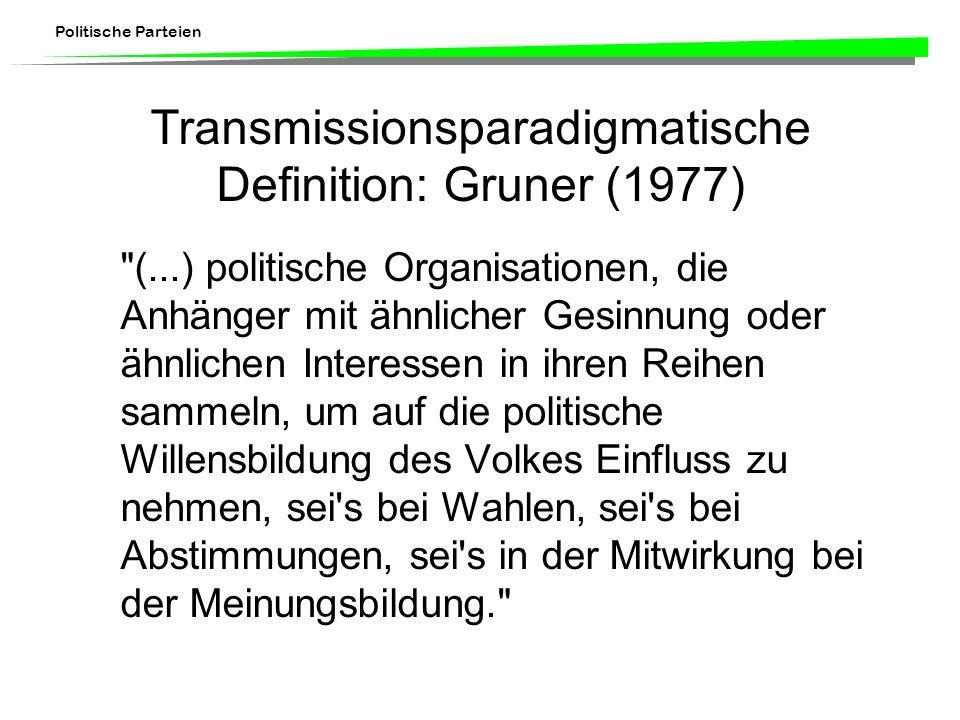Politische Parteien Transmissionsparadigmatische Definition: Gruner (1977)