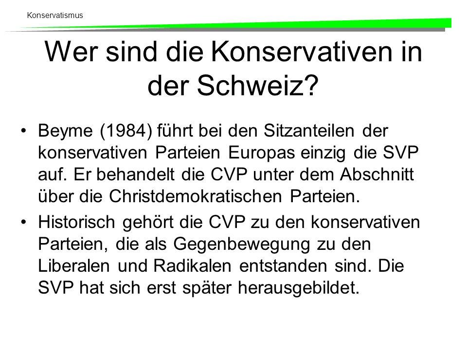 Konservatismus Wer sind die Konservativen in der Schweiz? Beyme (1984) führt bei den Sitzanteilen der konservativen Parteien Europas einzig die SVP au