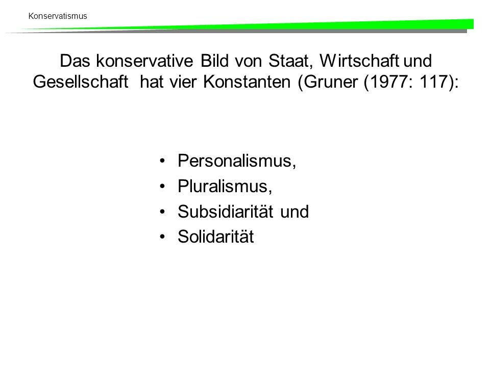 Konservatismus Das konservative Bild von Staat, Wirtschaft und Gesellschaft hat vier Konstanten (Gruner (1977: 117): Personalismus, Pluralismus, Subsi